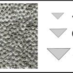 Studs – triangle 2 Dots