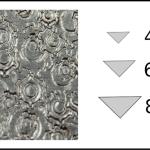 Studs – triangle 2 Gears